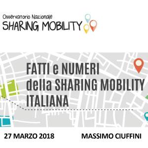 Presentazione Conferenza Nazionale sulla sharing mobility_FATTI E NUMERI DELLA SHARING MOBILITY ITALIANA_CIUFFINI